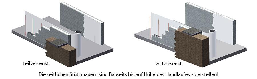 Stahlwandbecken set oval funzon 8 00 x 4 00 x 1 20m f r 1 for Poolfolie montieren
